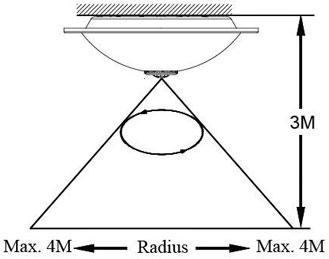 Ceiling Mount Pir Motion Sensor With Light | India